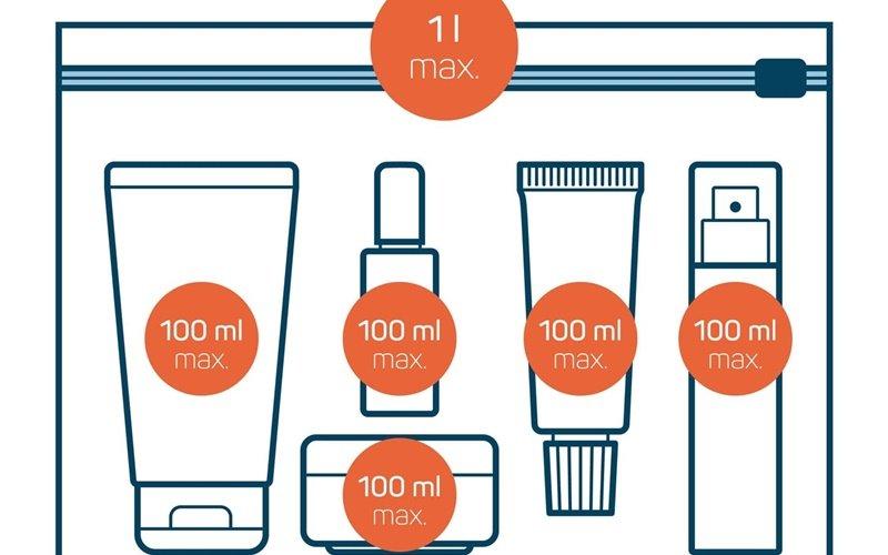 Flüssigkeiten-im-Handgepäck